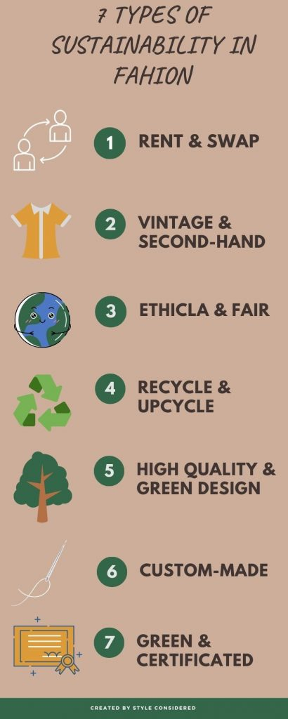 types of sustainability in fashion